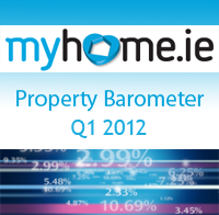 MyHome.ie Property Barometer Q1 2012